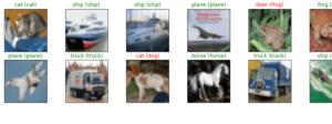 PytorchでCIFAR-10のデータセットをCNNで画像分類する